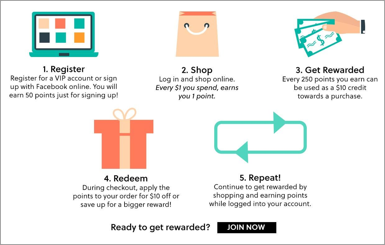 Step 1. Register for a V I P account. Step 2. Log in and shop. Every 1 dollar spent, earns 1 point. Step 3. Every 250 points can be used as a 10 dollar credit. Step 4. Apply the points to your order. Step 5. Repeat and continue the rewards. Join Now.